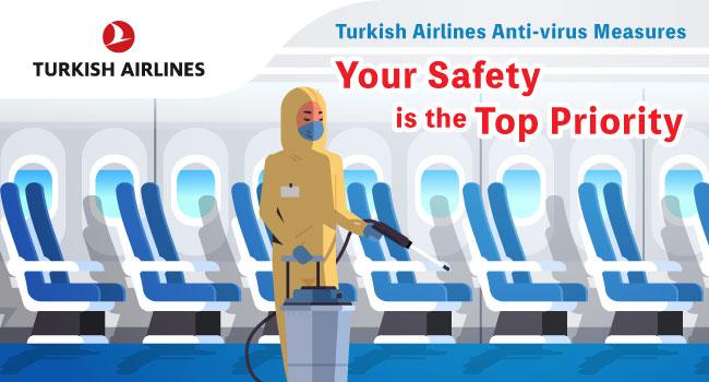 Turkish Airlines Anti-virus Measures